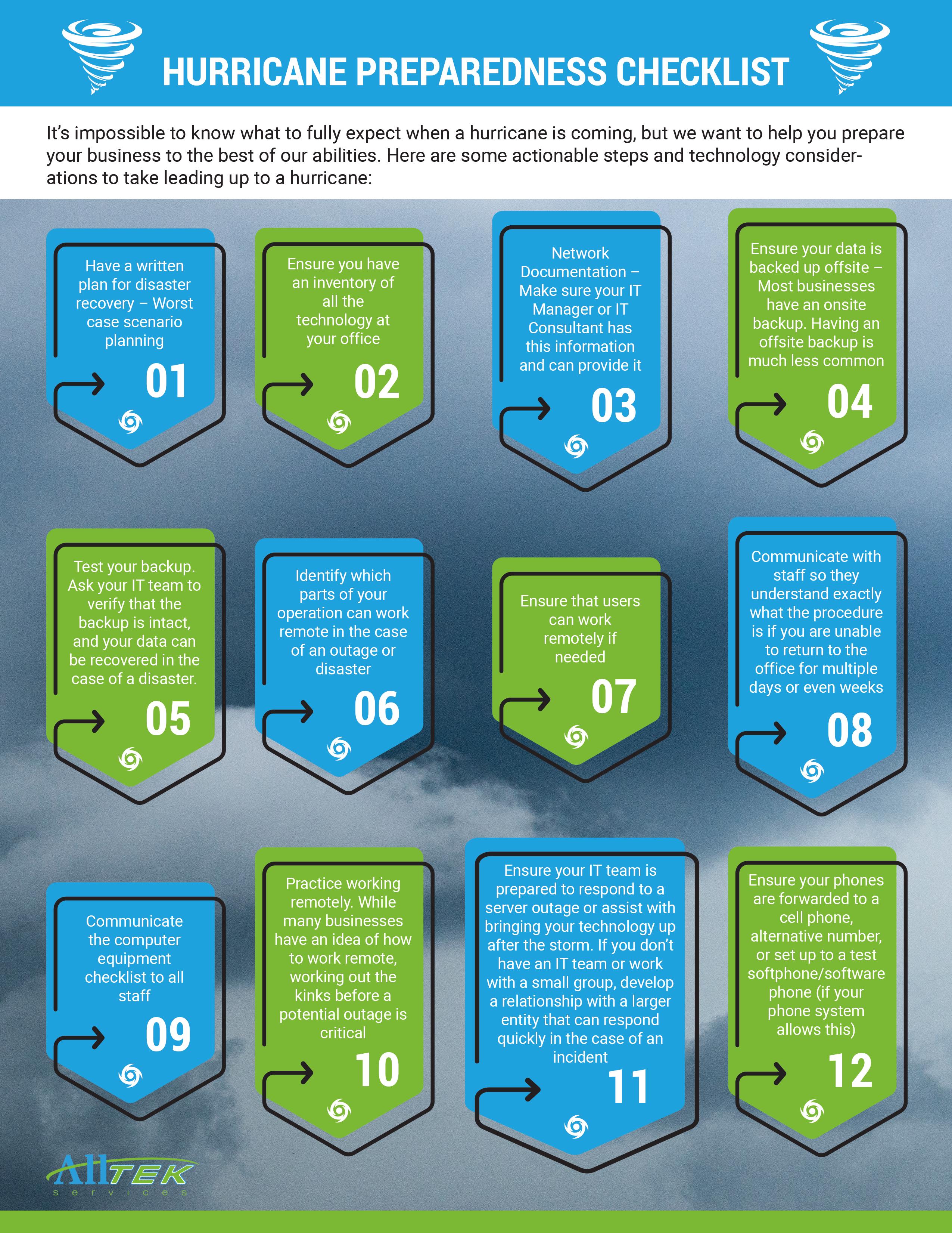 Hurricane Preparedness Checklist Final